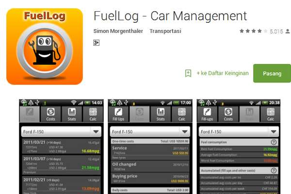 Aplikasi Keren Buat Pengendara Pintar