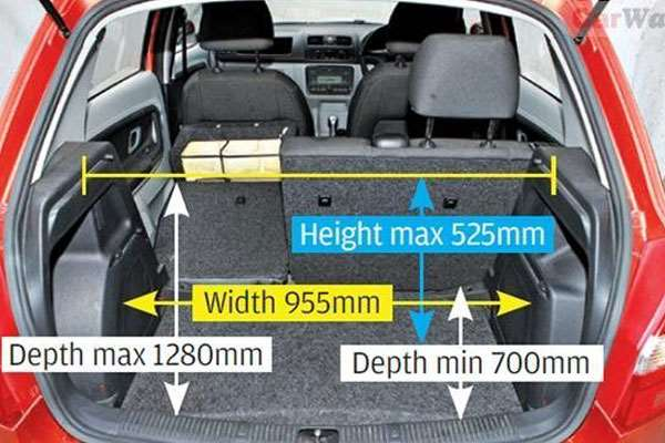 PackingDi Mobil Compact, Ingat 4 Prinsip Berikut