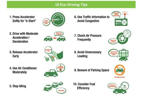 5 Jurus Eco Driving, Banyak Untungnya