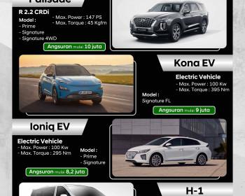 Semakin Mudah Memiliki Mobil Hyundai Dengan Bunga 0%